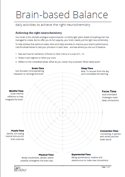 Brain-based Balance Worksheet